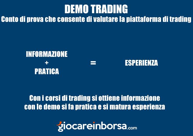 6 Migliori Siti per Studiare il Forex Trading