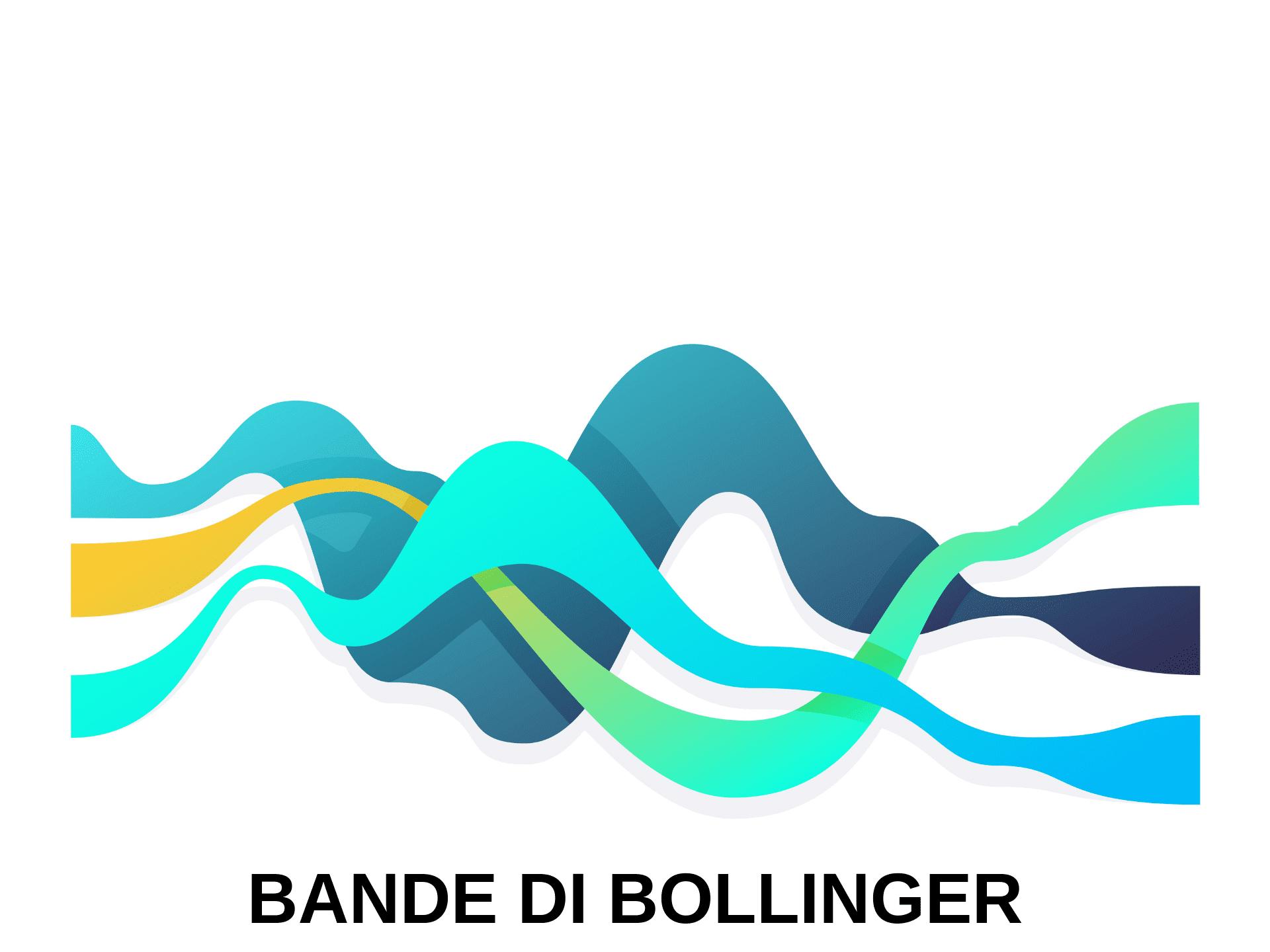 Le bande di Bollinger e l'indicatore RSI nelle strategie di trading online