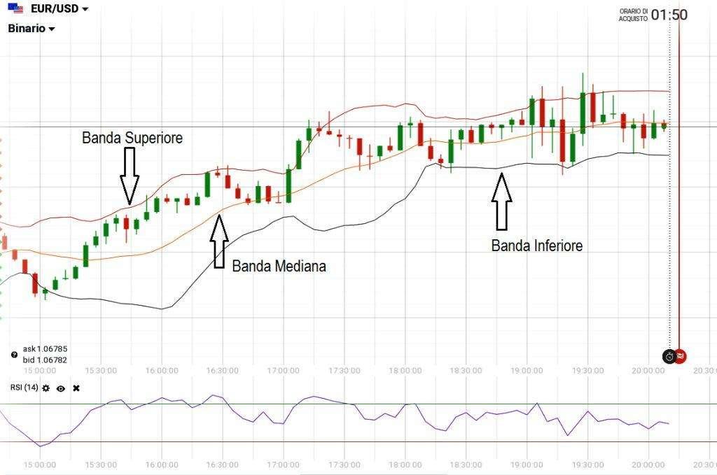 migliori siti trading binario tradersleader opzioni binarie