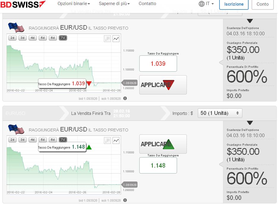 top trader forex