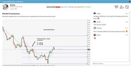 Best online forex signals, trading signals app - forex online trading signals app, come funzionano