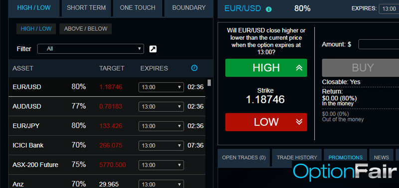 Registrasi binary option brokers