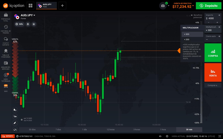 Trading online demo [gratis], migliori opportunità - Diventare trader