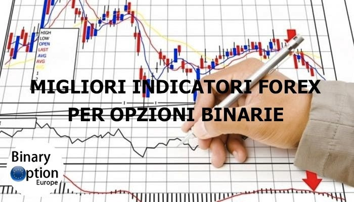 i migliori indicatori nel forex