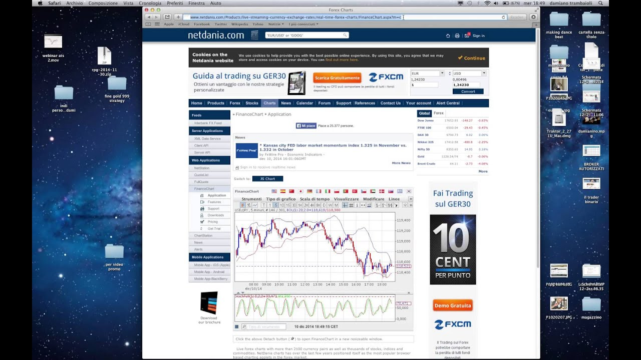 spiegazione con video du trading binario blog trading binario