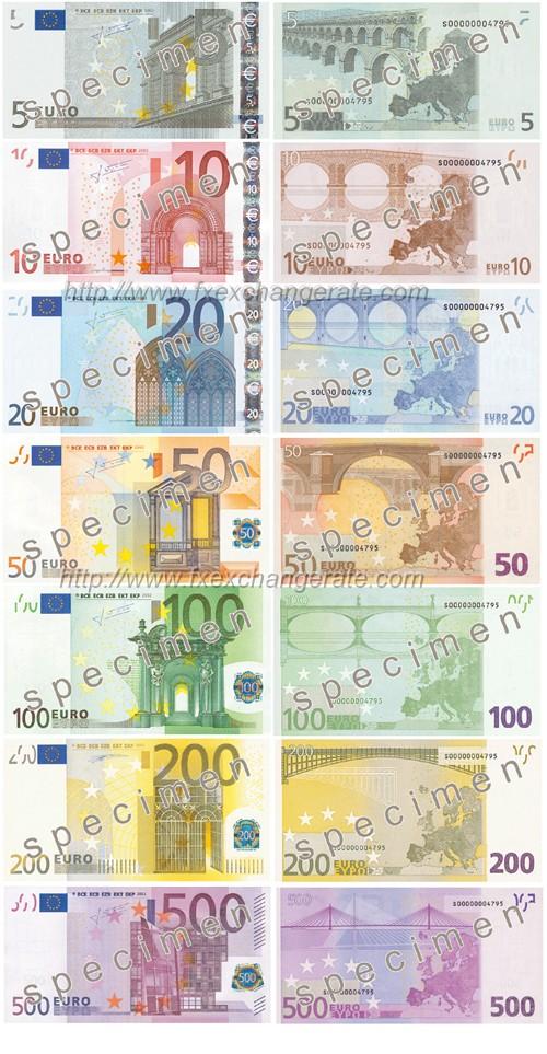 Come leggere le quotazioni delle valute