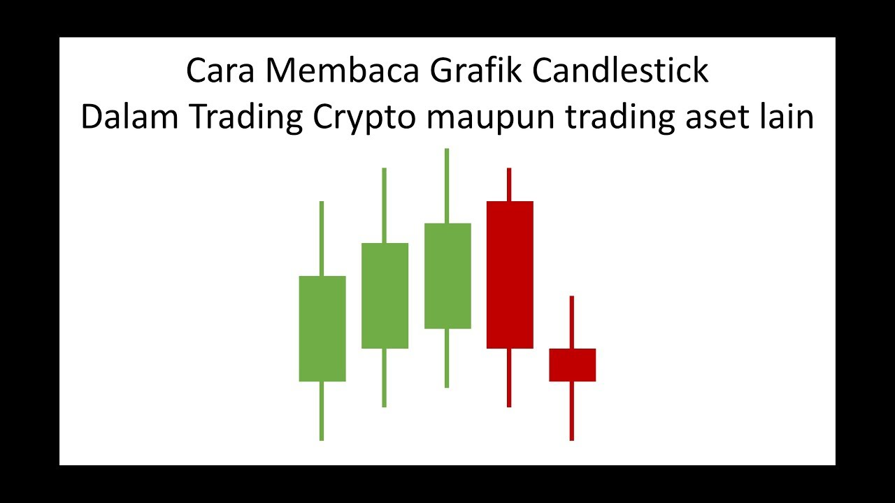 Cara Membaca Analisis Fundamental Forex