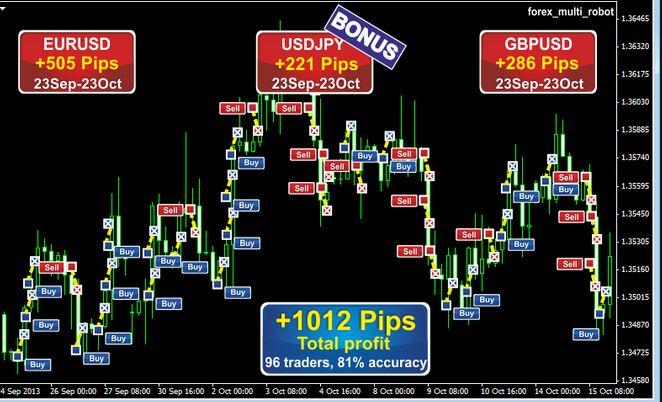 Software trading forex automatico: migliori programmi di trading · Europarorg
