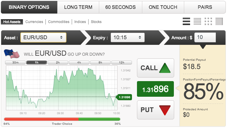 Guida Trading Online - trovatuttonline.it