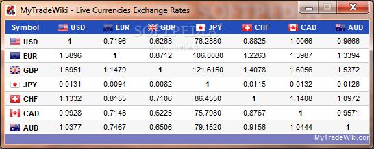 aut opzioni binarie com opzioni binarie investimento minimo 1 euro