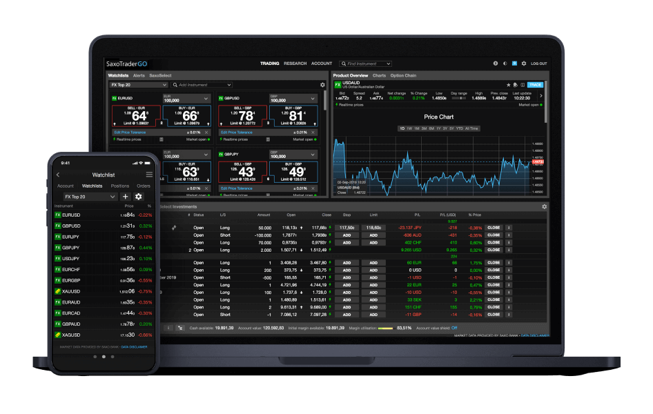 fx trading online binary options brokers