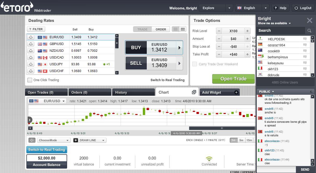 piattaforme forex migliori paper trading free