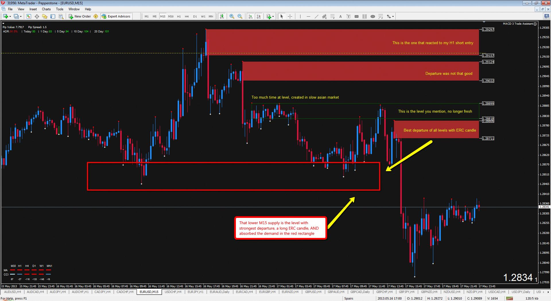 Trading binario trading binario 60 secondi trade minimo 1 1 euro