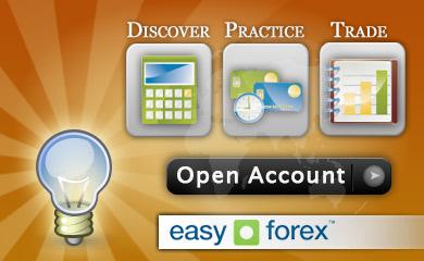 grafici gratis per opzioni binarie elenco indicatori forex