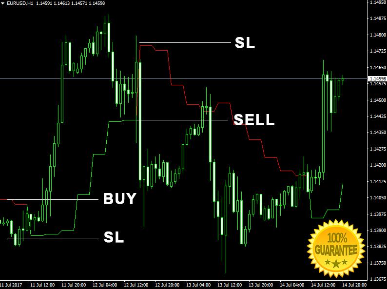 html it trading opzioni binarie