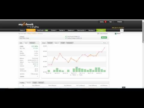 ebook strategie operative di trading sul forex