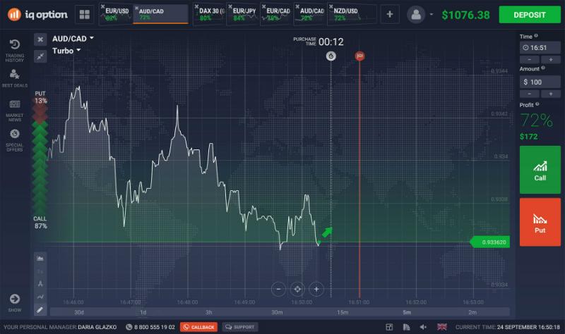 broker opzioni binarie piu popolare trading binario gratis