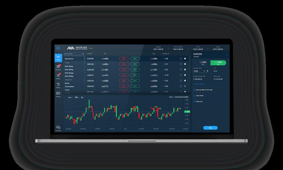 Piattaforme Forex Trading