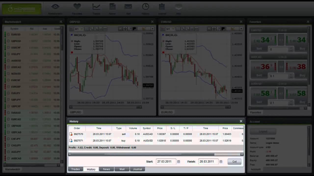fx web trader