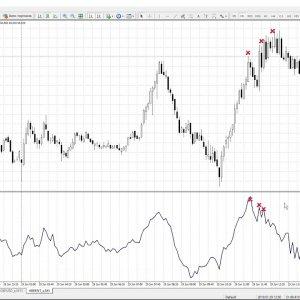 indicatori forex momentum