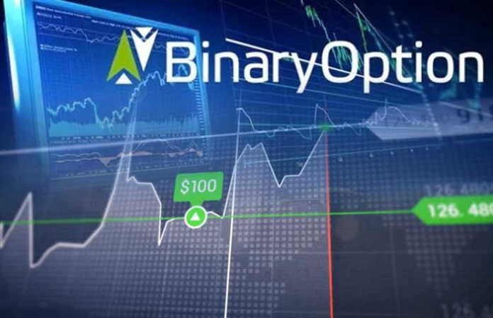 optionbinary