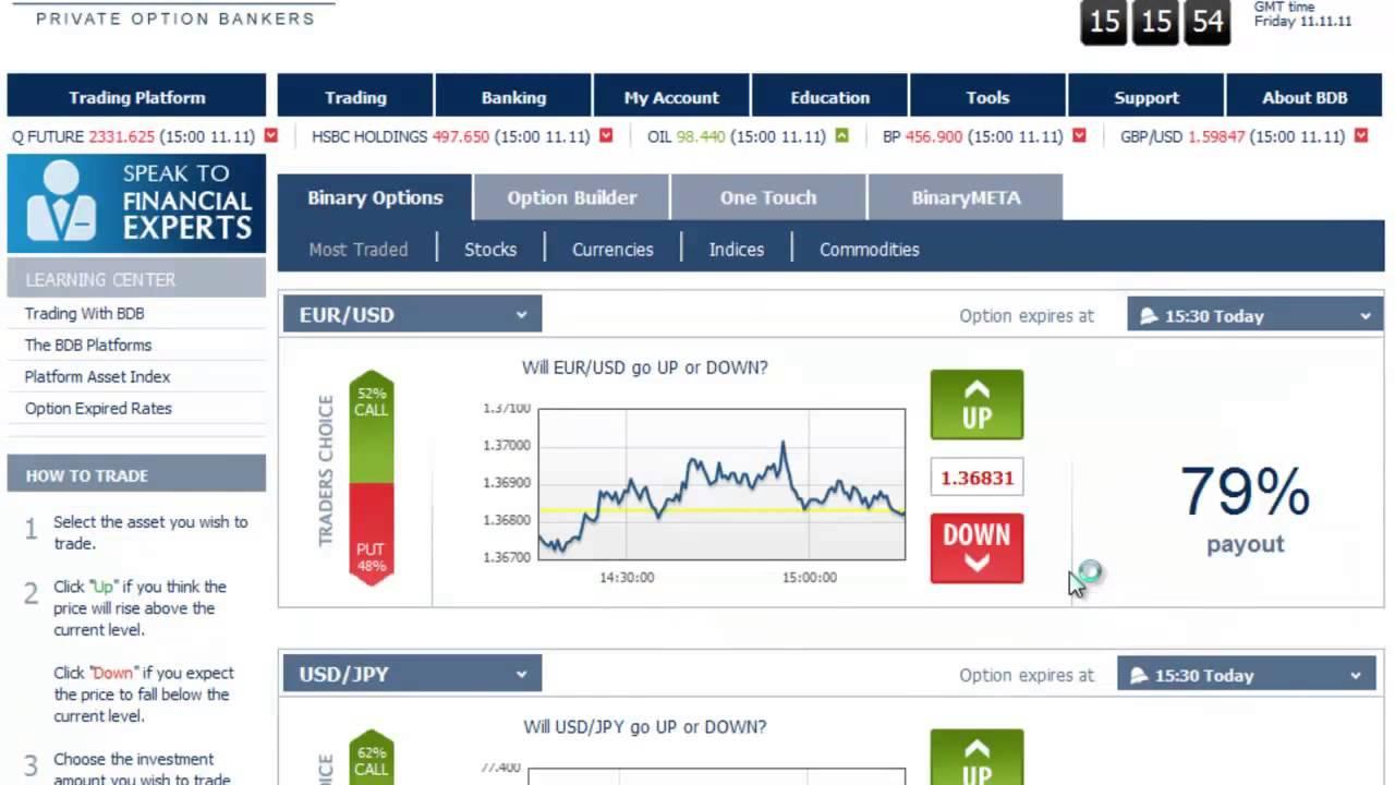 segnali di trading free codice bonus100 * iq option