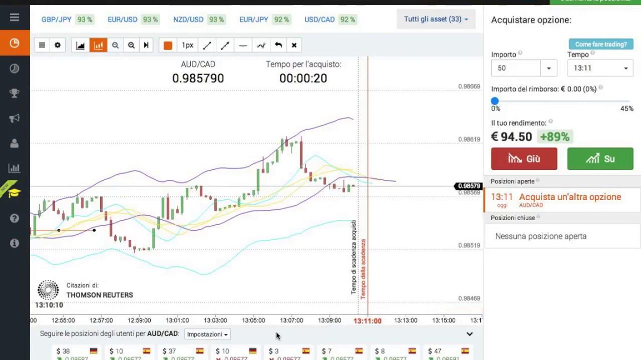 Segnali su opzioni binarie. Segnali di trading per opzioni binarie - Binary Option Italia