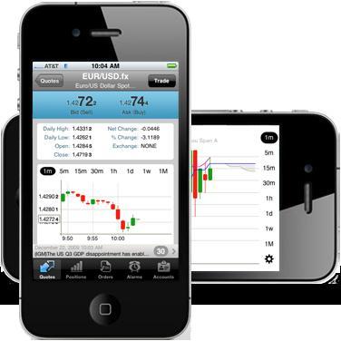 opzioni binarie demo smartphone