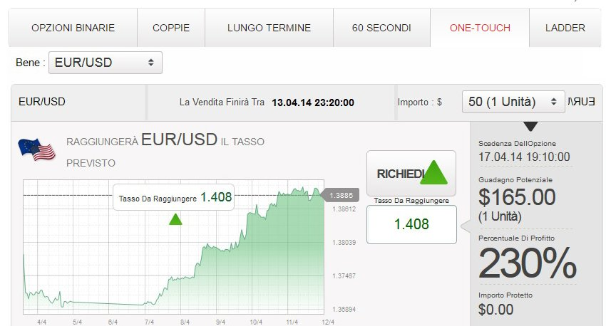 opziono binarie iq option demo gratuita