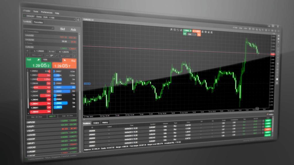 Migliori Piattaforme Di Trading Online [Classifica ]
