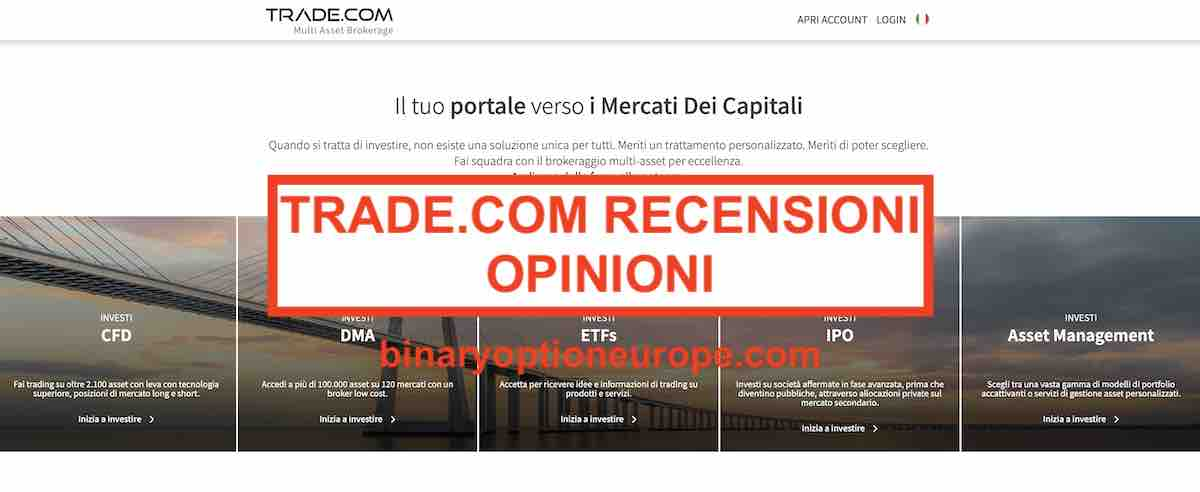 recensioni mercato forex