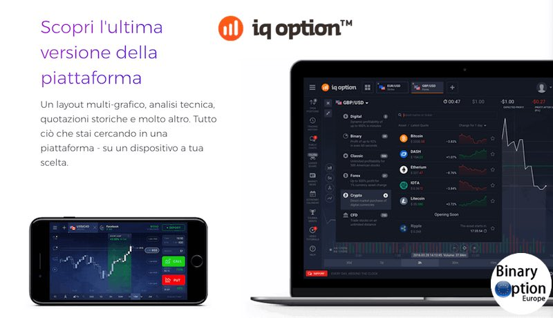 Come prelevare su IQ Option