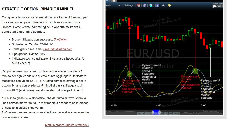 trade opzioni binarie 1 euro corso forex trading