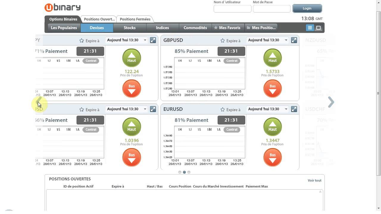 Trading Per Principianti Pdf - Tecniche operative per individuare la tendenza