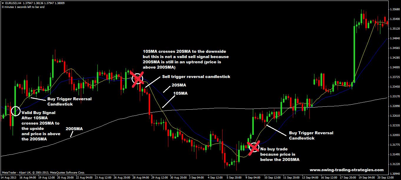 trading derivati