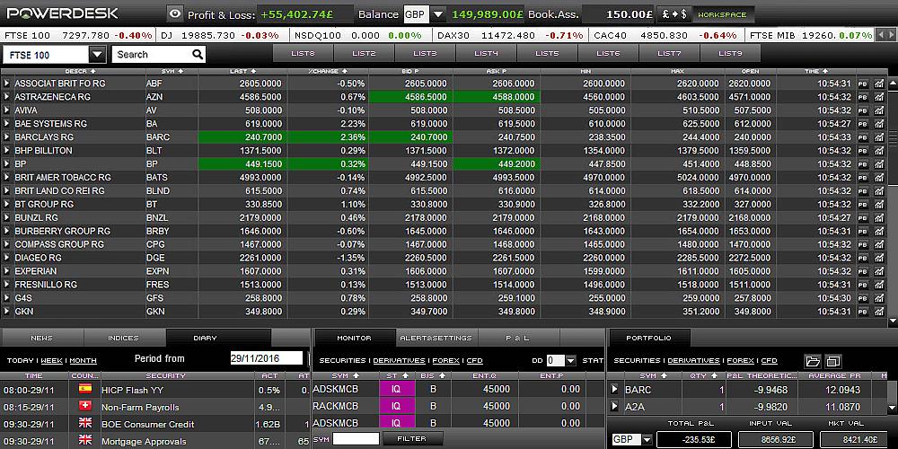 trading fineco