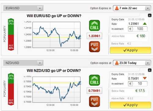 Quanto devo investire per trade con le opzioni binarie?