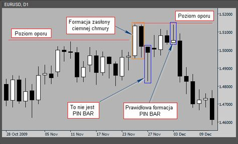 trading on line autopzioni binarie con pay pal