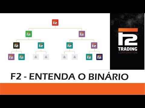TRADING-BINARIO.ORG: Guida alle Opzioni Binarie