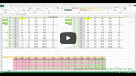 Hosting in VPS per il Forex Trading