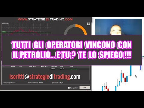 youtube strategie opzioni binarie autoption trading