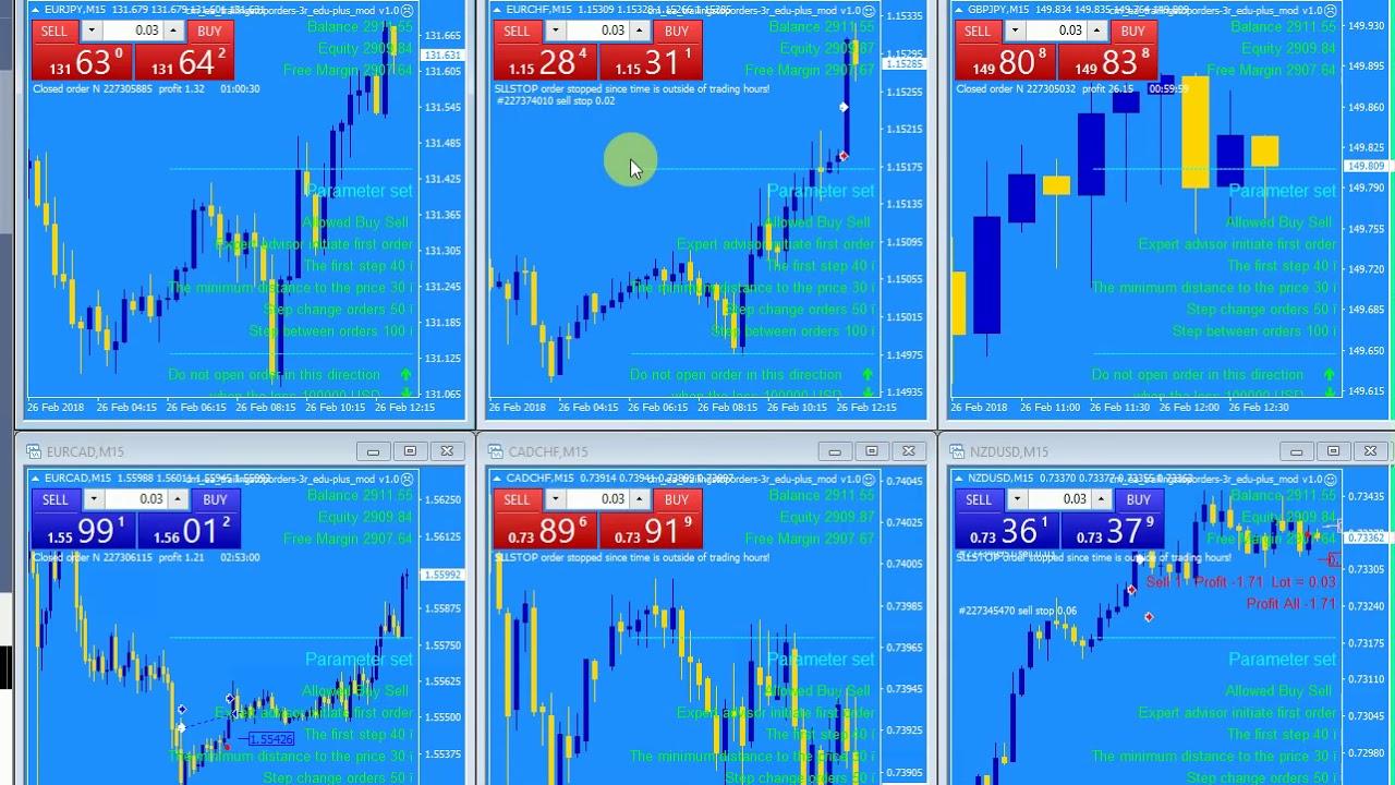 Www trading binary