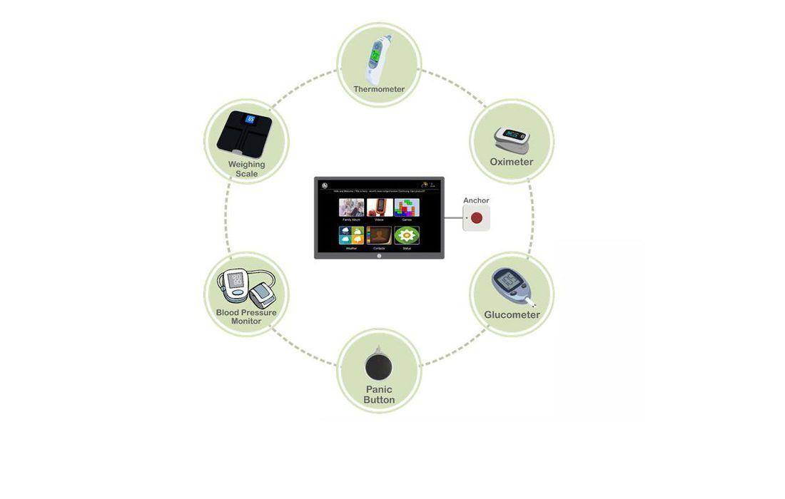 Simulazione tred binario definicion de comunicacion organizacional