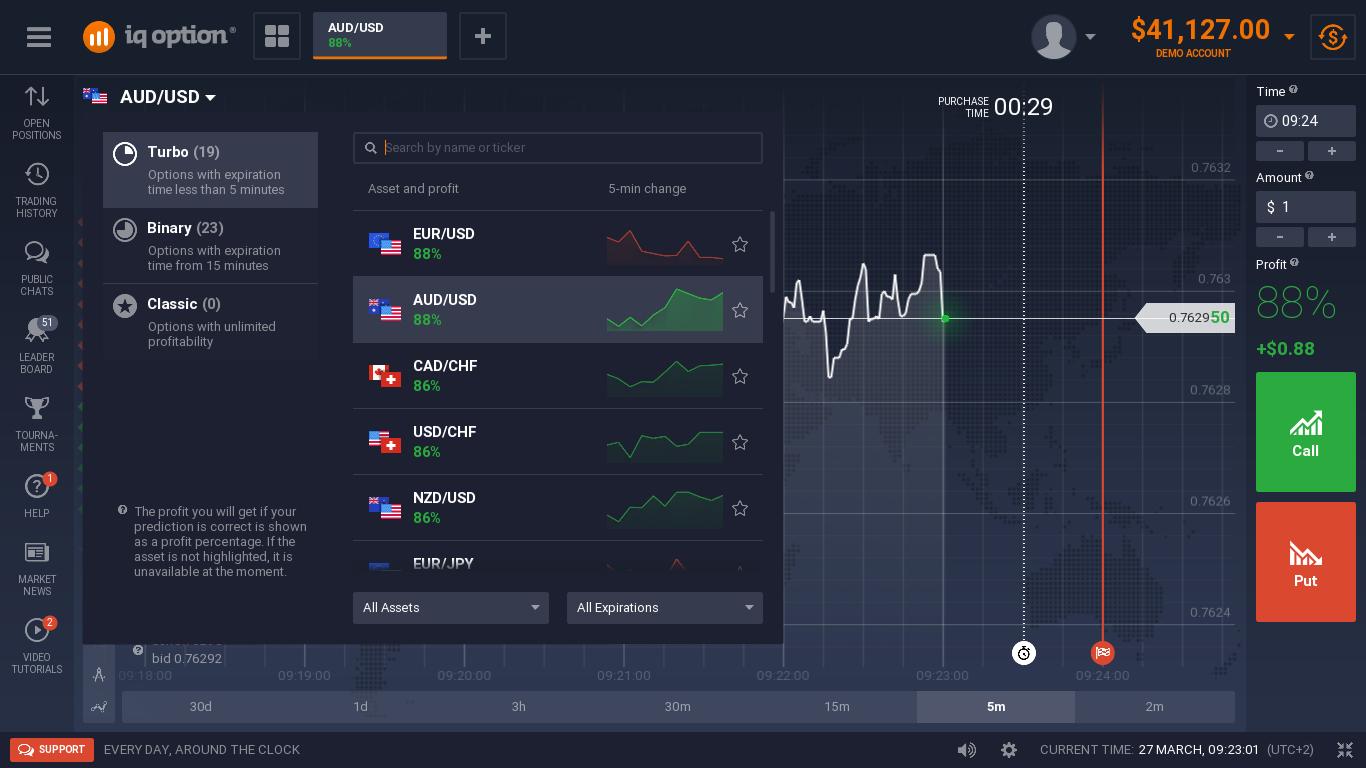 how safe is iq option migliori piattaforme trading forex