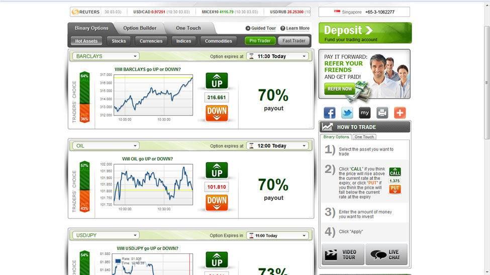 timing trading opzioni binarie forum su trading forex