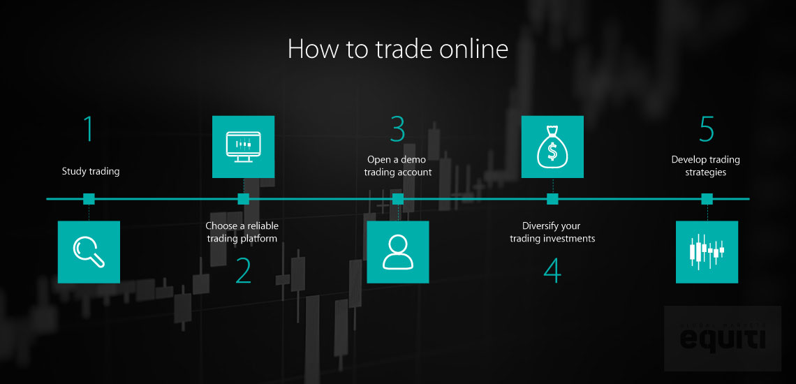 blog trading online opzioni binarie investimento minimo 5 euro
