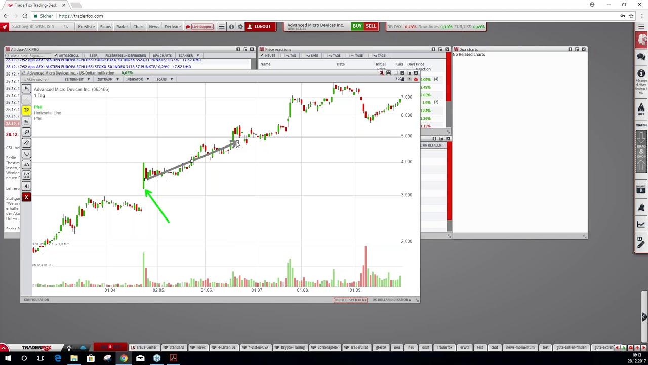 afx trading on line