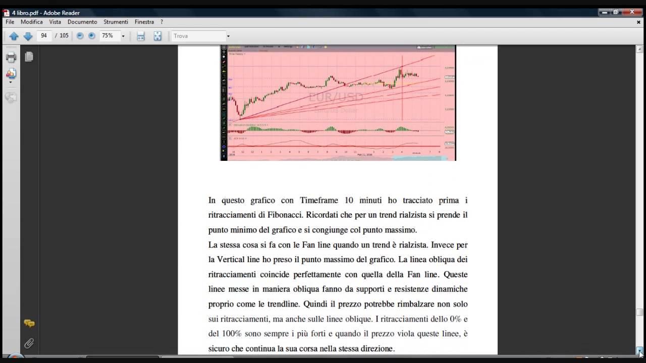 ebook opzioni binarie pdf prezzo forex plastica
