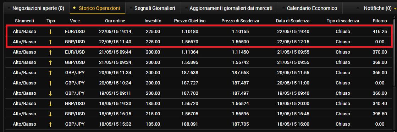 trading numeri binari miglior siti