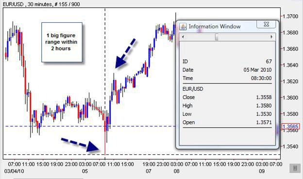 alta volatilita in opzioni binarie siti trading binario con puntate basse